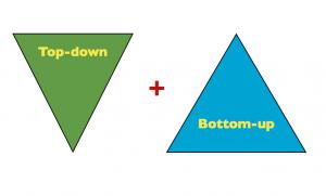 atacar um problema TOP-DOWN BOTTOM-UP